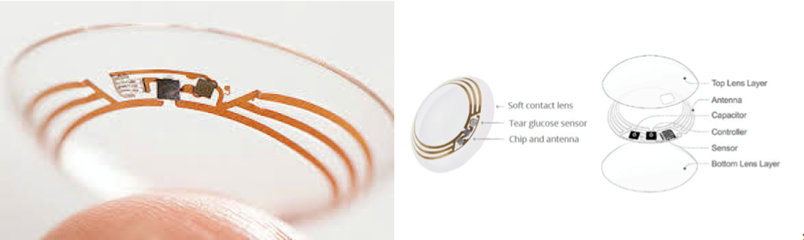 What the Google contact lens for diabetics looks like